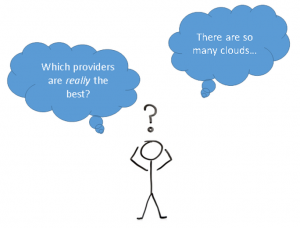 Lost in the Cloud? 3 Key Differentiators for Hosted PBX